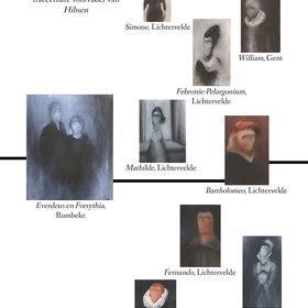 De Familie Hibsen