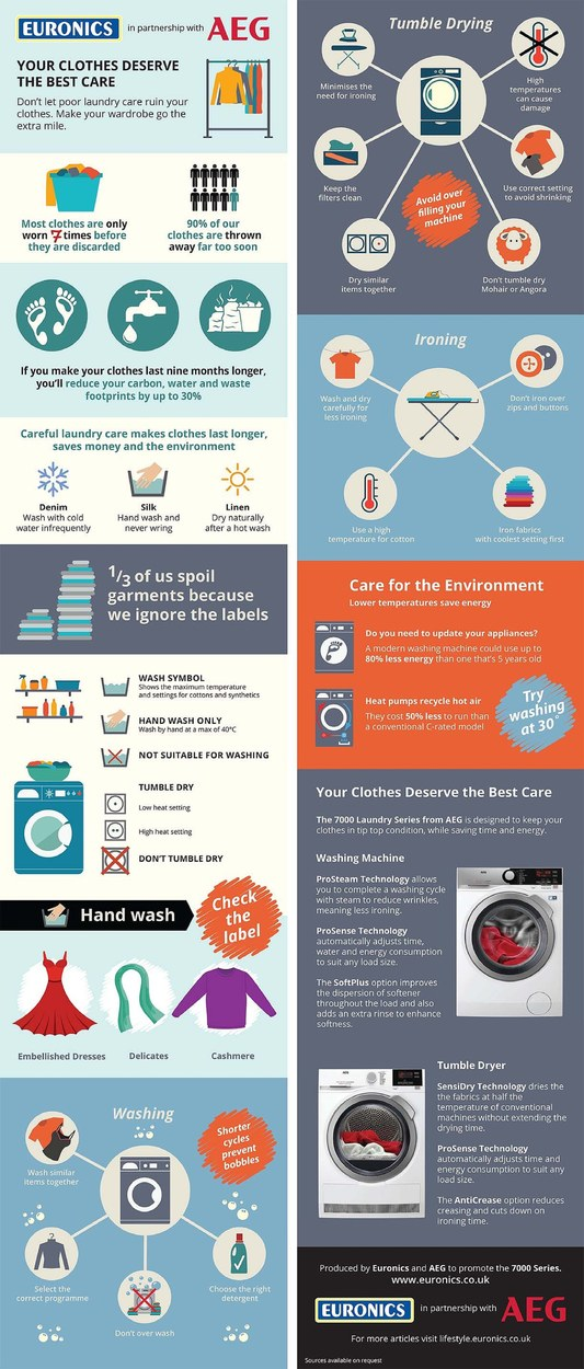 Infographic for AEG