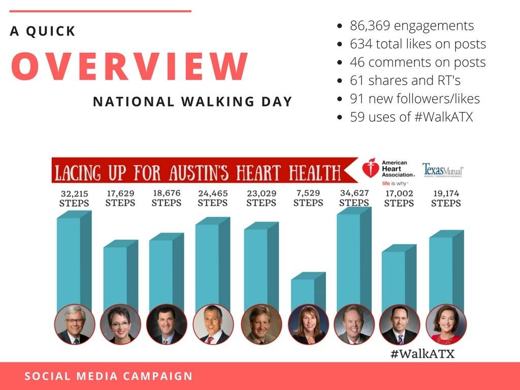 CEO Executive Walking Challenge